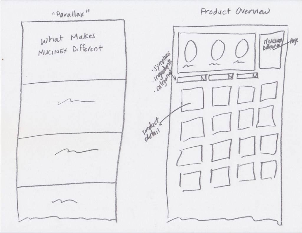 """""""Parallax"""" product overview"""