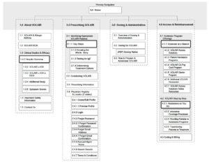 Xolair_HCP_Sitemap