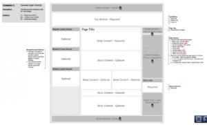 McKinsey Recruiting modular website template